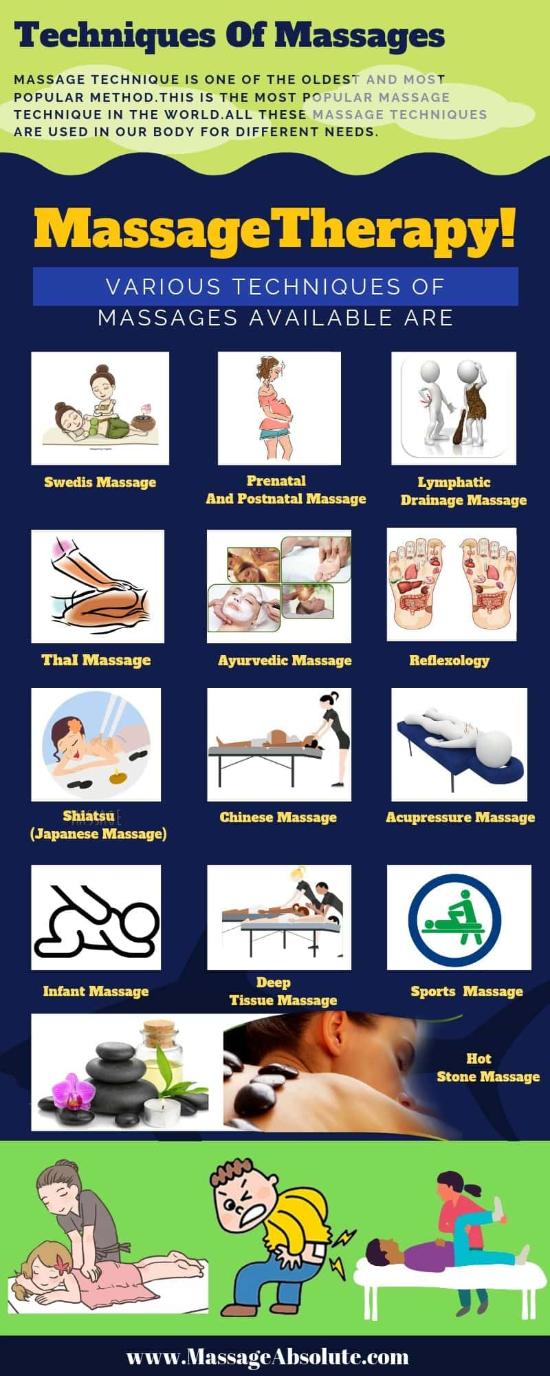 different types of massage infographic